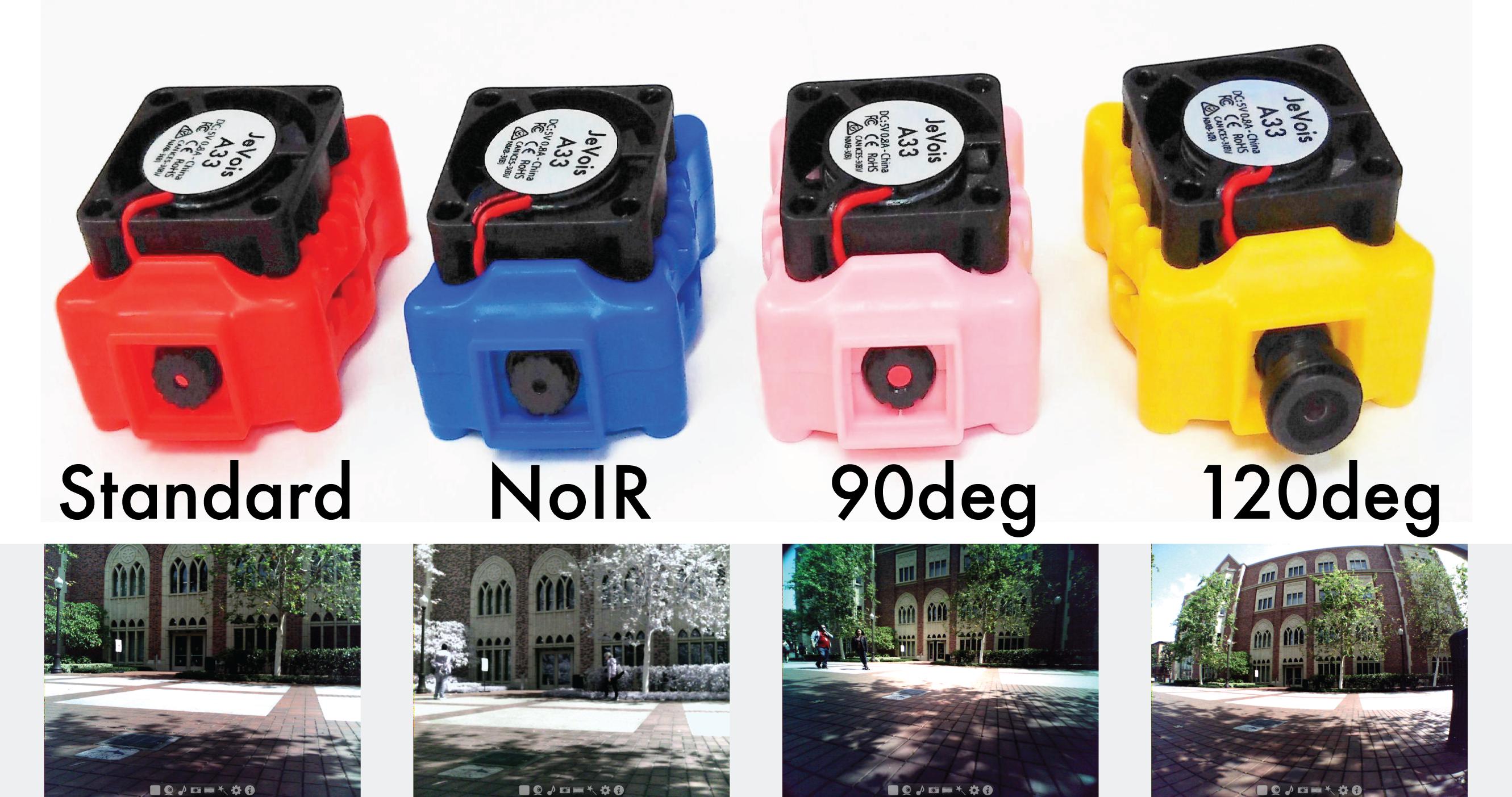 Jevois Lens Options